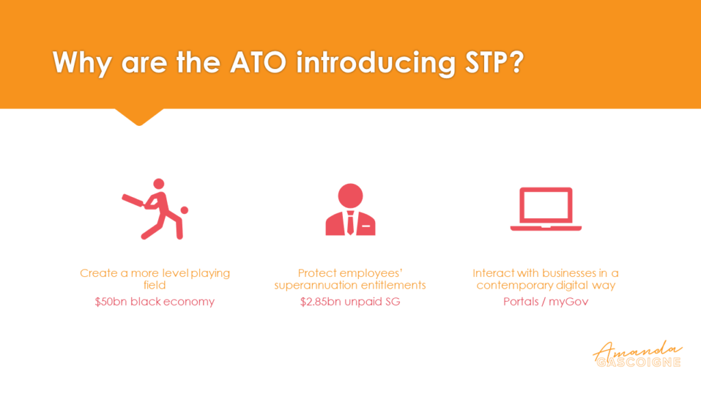 Why are the ATO introducing Single Touch Payroll?